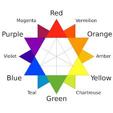 Colors in Telugu